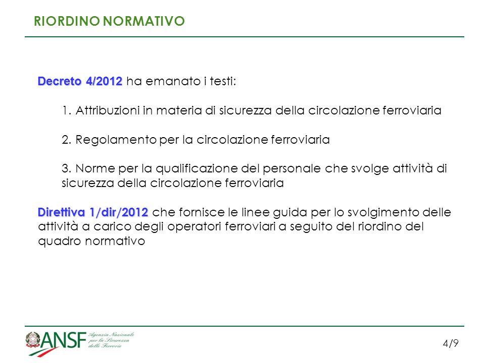 4/9 Decreto 4/2012 Decreto 4/2012 ha emanato i testi: 1. Attribuzioni in materia di sicurezza della circolazione ferroviaria 2. Regolamento per la cir