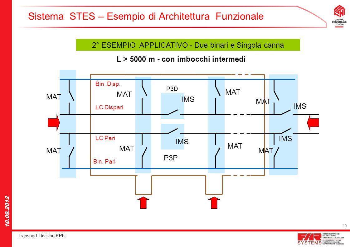 10 Transport Division KPIs 10.09.2012 Sistema STES – Esempio di Architettura Funzionale P3D MAT IMS P3P 2° ESEMPIO APPLICATIVO - Due binari e Singola