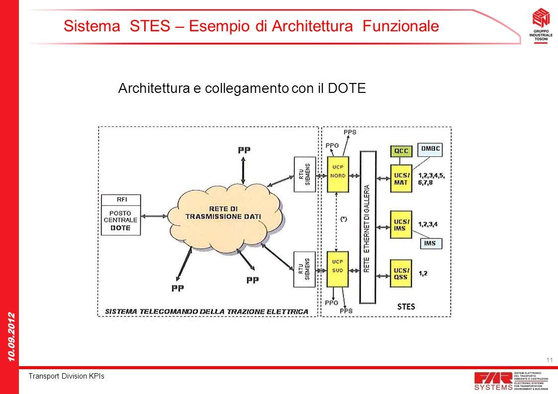 11 Transport Division KPIs 10.09.2012 Sistema STES – Esempio di Architettura Funzionale Architettura e collegamento con il DOTE STES
