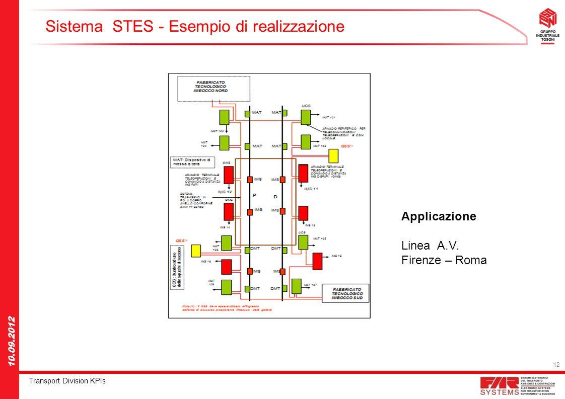 12 Transport Division KPIs 10.09.2012 Sistema STES - Esempio di realizzazione Applicazione Linea A.V. Firenze – Roma