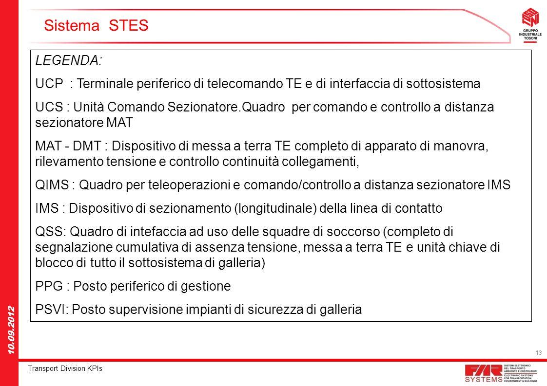 13 Transport Division KPIs 10.09.2012 Sistema STES LEGENDA: UCP : Terminale periferico di telecomando TE e di interfaccia di sottosistema UCS : Unità