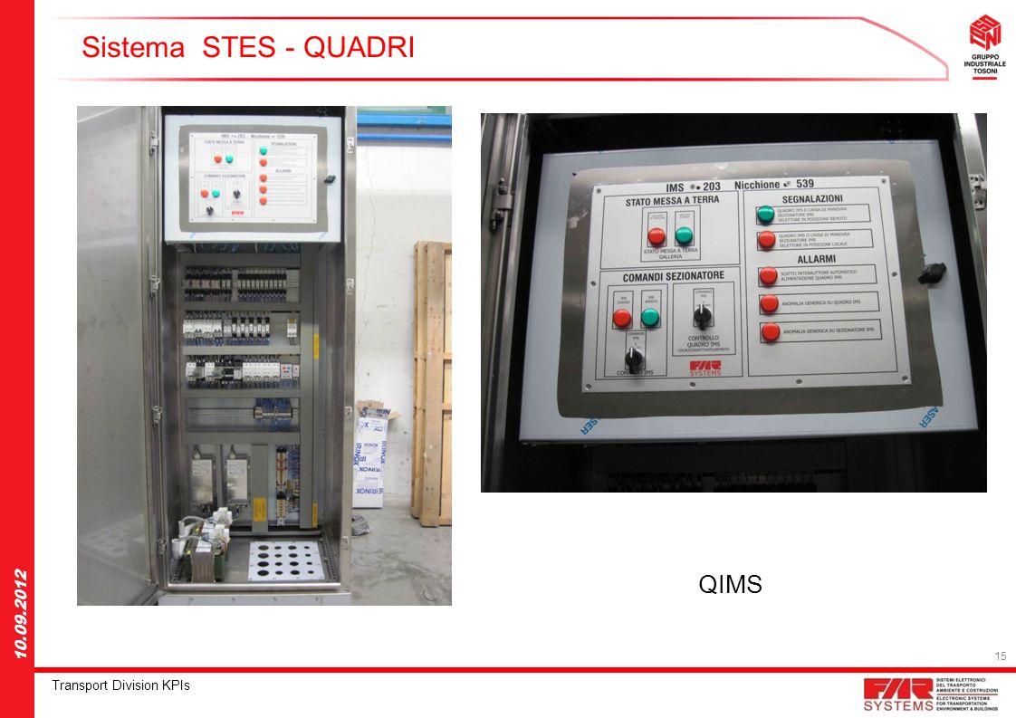 15 Transport Division KPIs 10.09.2012 Sistema STES - QUADRI QIMS