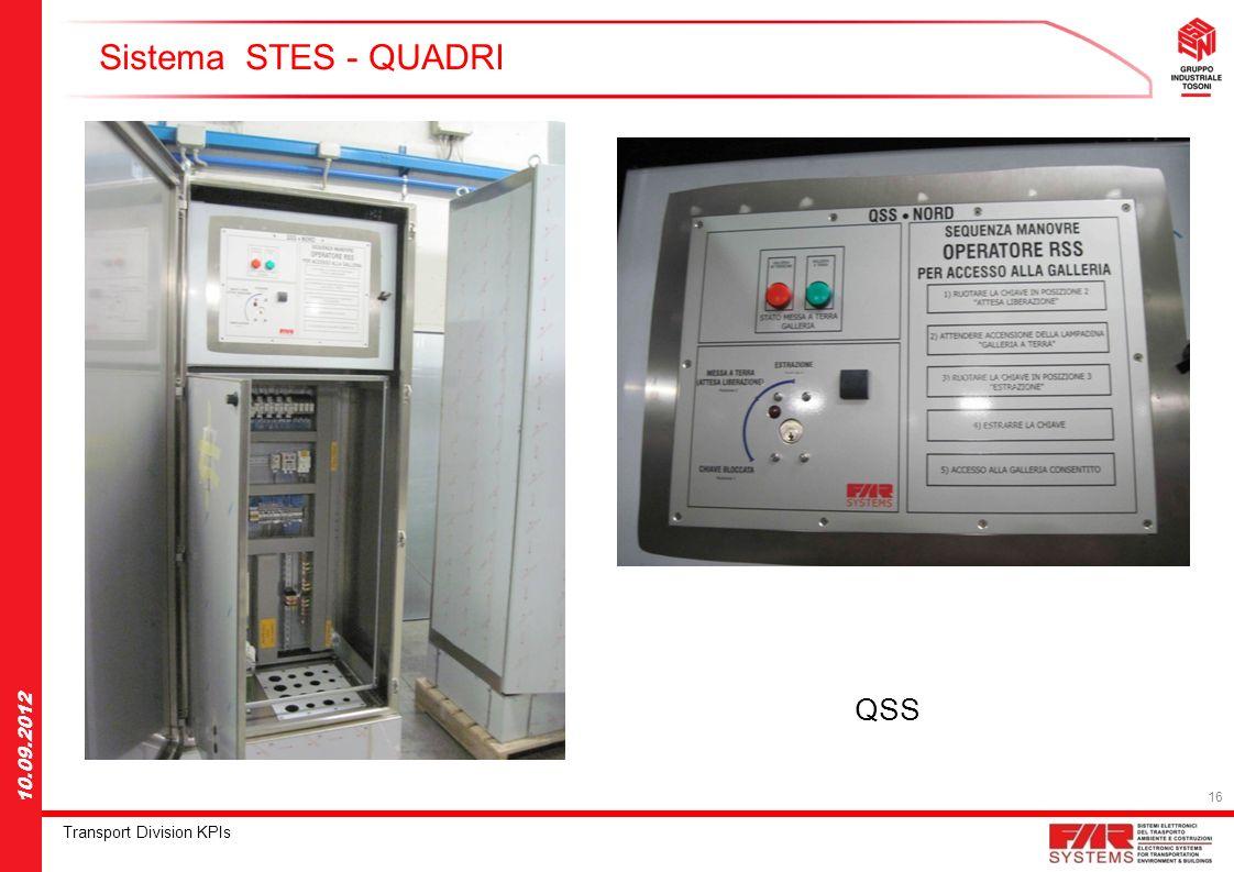 16 Transport Division KPIs 10.09.2012 Sistema STES - QUADRI QSS