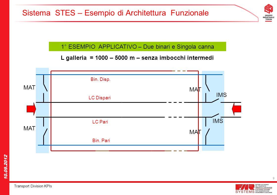 9 Transport Division KPIs 10.09.2012 Sistema STES – Esempio di Architettura Funzionale Bin. Disp. Bin. Pari MAT IMS 1° ESEMPIO APPLICATIVO – Due binar