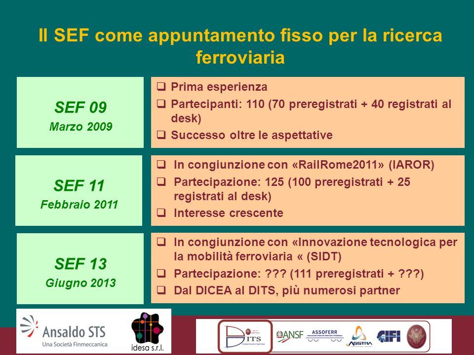 5 Il SEF come appuntamento fisso per la ricerca ferroviaria SEF 09 Marzo 2009 Prima esperienza Partecipanti: 110 (70 preregistrati + 40 registrati al