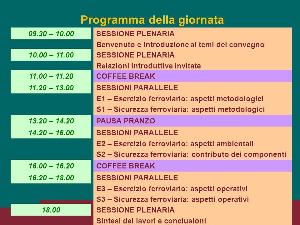 6 Programma della giornata 09.30 – 10.00 10.00 – 11.00 SESSIONE PLENARIA Benvenuto e introduzione ai temi del convegno SESSIONE PLENARIA Relazioni int