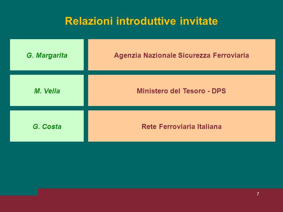 7 Relazioni introduttive invitate G. MargaritaAgenzia Nazionale Sicurezza Ferroviaria M. VellaMinistero del Tesoro - DPS G. CostaRete Ferroviaria Ital