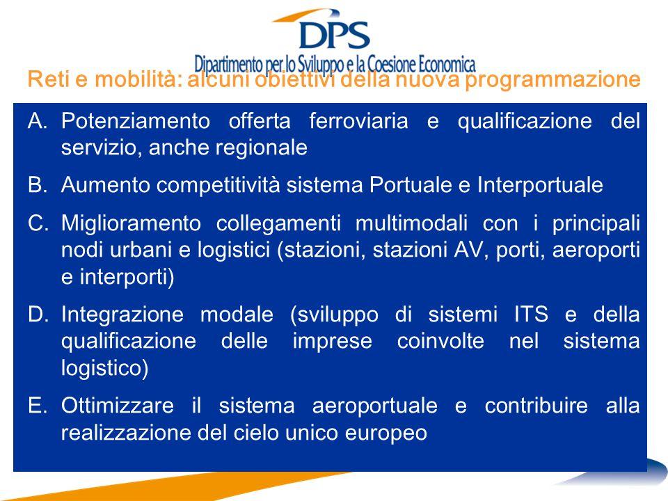 A.Potenziamento offerta ferroviaria e qualificazione del servizio, anche regionale B.Aumento competitività sistema Portuale e Interportuale C.Miglioramento collegamenti multimodali con i principali nodi urbani e logistici (stazioni, stazioni AV, porti, aeroporti e interporti) D.Integrazione modale (sviluppo di sistemi ITS e della qualificazione delle imprese coinvolte nel sistema logistico) E.Ottimizzare il sistema aeroportuale e contribuire alla realizzazione del cielo unico europeo Reti e mobilità: alcuni obiettivi della nuova programmazione