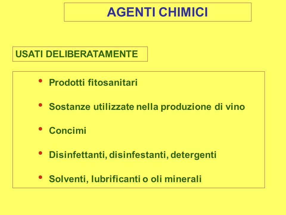 Prodotti fitosanitari Sostanze utilizzate nella produzione di vino Concimi Disinfettanti, disinfestanti, detergenti Solventi, lubrificanti o oli minerali AGENTI CHIMICI USATI DELIBERATAMENTE