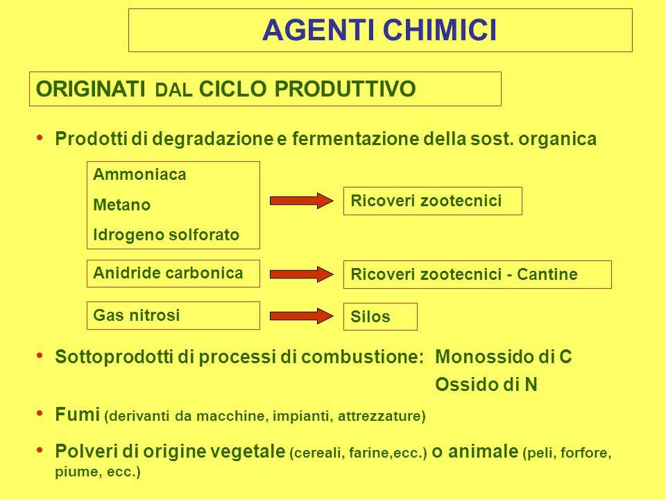 AGENTI CHIMICI ORIGINATI DAL CICLO PRODUTTIVO Prodotti di degradazione e fermentazione della sost.
