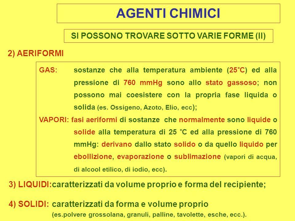 GAS:sostanze che alla temperatura ambiente (25°C) ed alla pressione di 760 mmHg sono allo stato gassoso; non possono mai coesistere con la propria fase liquida o solida (es.