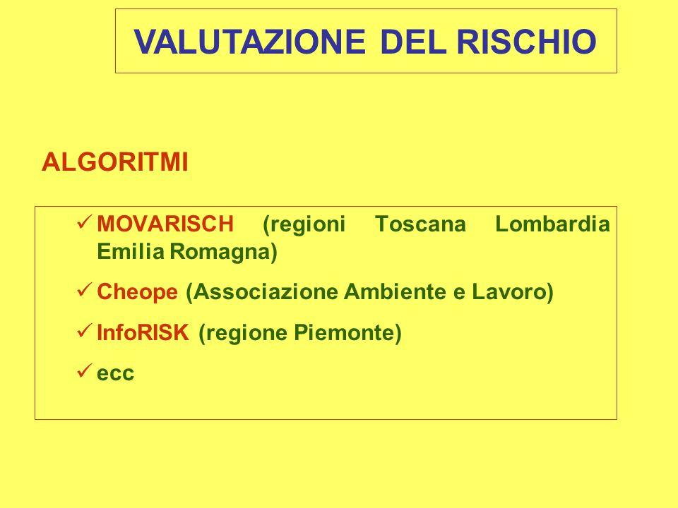 MOVARISCH (regioni Toscana Lombardia Emilia Romagna) Cheope (Associazione Ambiente e Lavoro) InfoRISK (regione Piemonte) ecc VALUTAZIONE DEL RISCHIO ALGORITMI