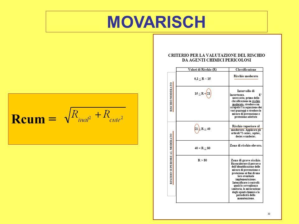 Rcum = MOVARISCH