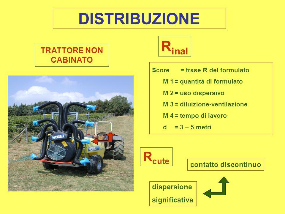 DISTRIBUZIONE Score = frase R del formulato M 1= quantità di formulato M 2= uso dispersivo M 3= diluizione-ventilazione M 4= tempo di lavoro d= 3 – 5 metri R inal dispersione significativa contatto discontinuo R cute TRATTORE NON CABINATO