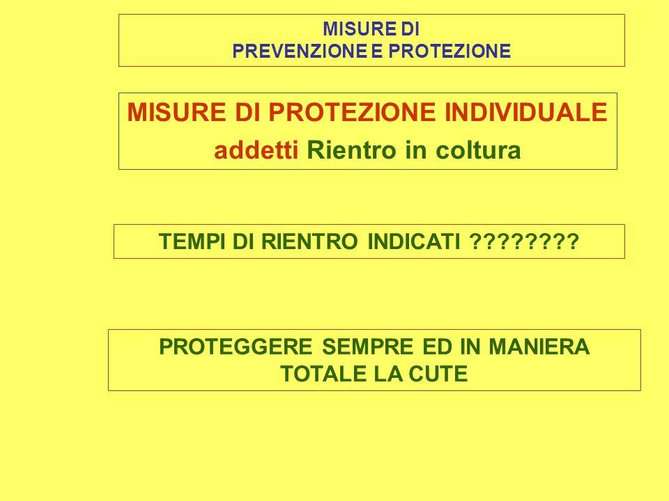 MISURE DI PREVENZIONE E PROTEZIONE MISURE DI PROTEZIONE INDIVIDUALE addetti Rientro in coltura TEMPI DI RIENTRO INDICATI ???????.