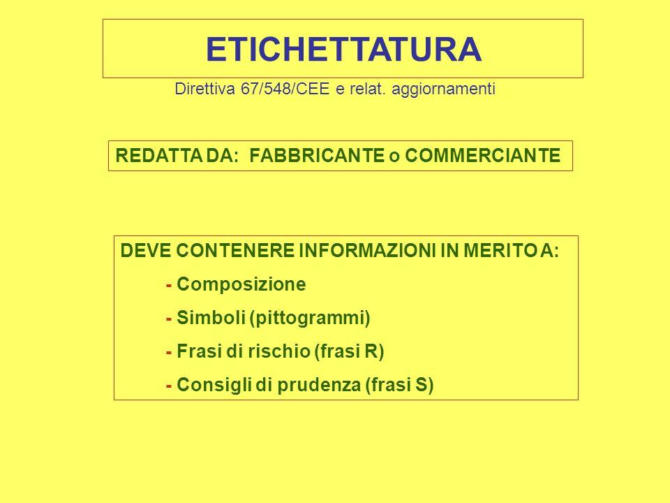 ETICHETTATURA Direttiva 67/548/CEE e relat.