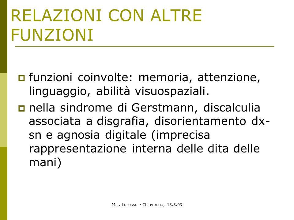 M.L. Lorusso - Chiavenna, 13.3.09 RELAZIONI CON ALTRE FUNZIONI funzioni coinvolte: memoria, attenzione, linguaggio, abilità visuospaziali. nella sindr
