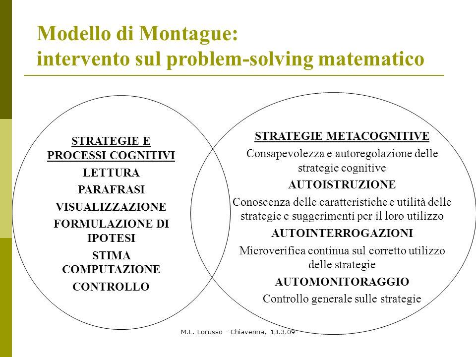 M.L. Lorusso - Chiavenna, 13.3.09 Modello di Montague: intervento sul problem-solving matematico STRATEGIE METACOGNITIVE Consapevolezza e autoregolazi