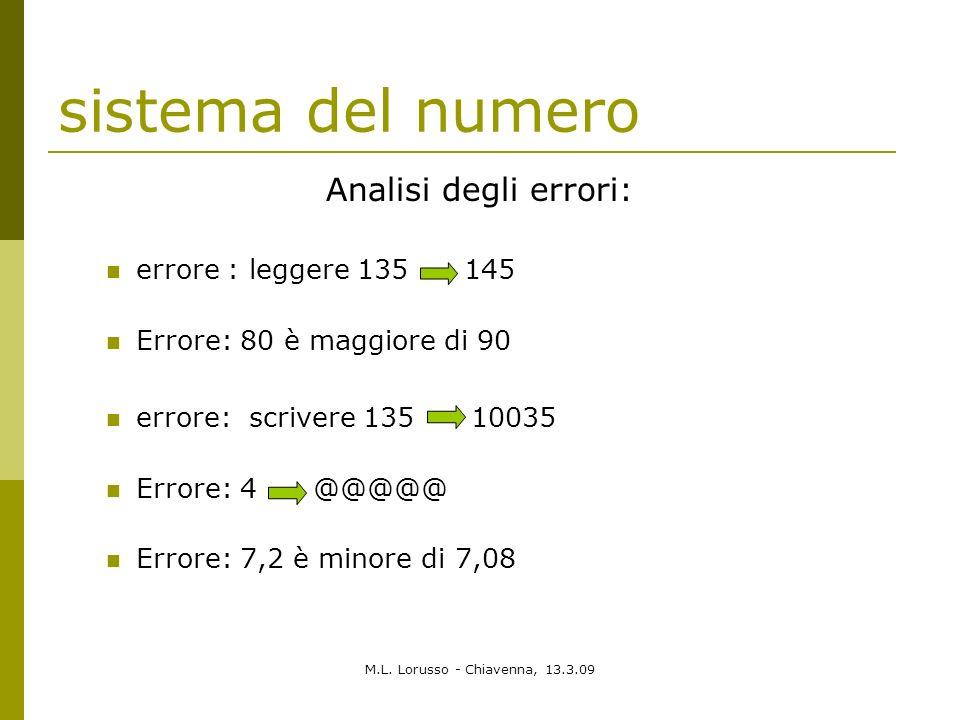 M.L. Lorusso - Chiavenna, 13.3.09 sistema del numero Analisi degli errori: errore : leggere 135 145 Errore: 80 è maggiore di 90 errore: scrivere 135 1