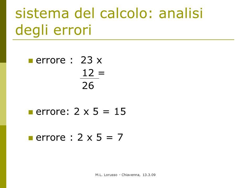 M.L. Lorusso - Chiavenna, 13.3.09 sistema del calcolo: analisi degli errori errore : 23 x 12 = 26 errore: 2 x 5 = 15 errore : 2 x 5 = 7