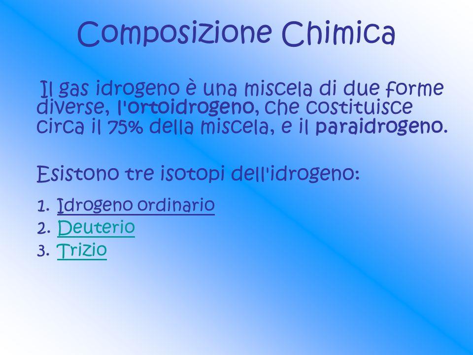 Composizione Chimica Il gas idrogeno è una miscela di due forme diverse, l'ortoidrogeno, che costituisce circa il 75% della miscela, e il paraidrogeno