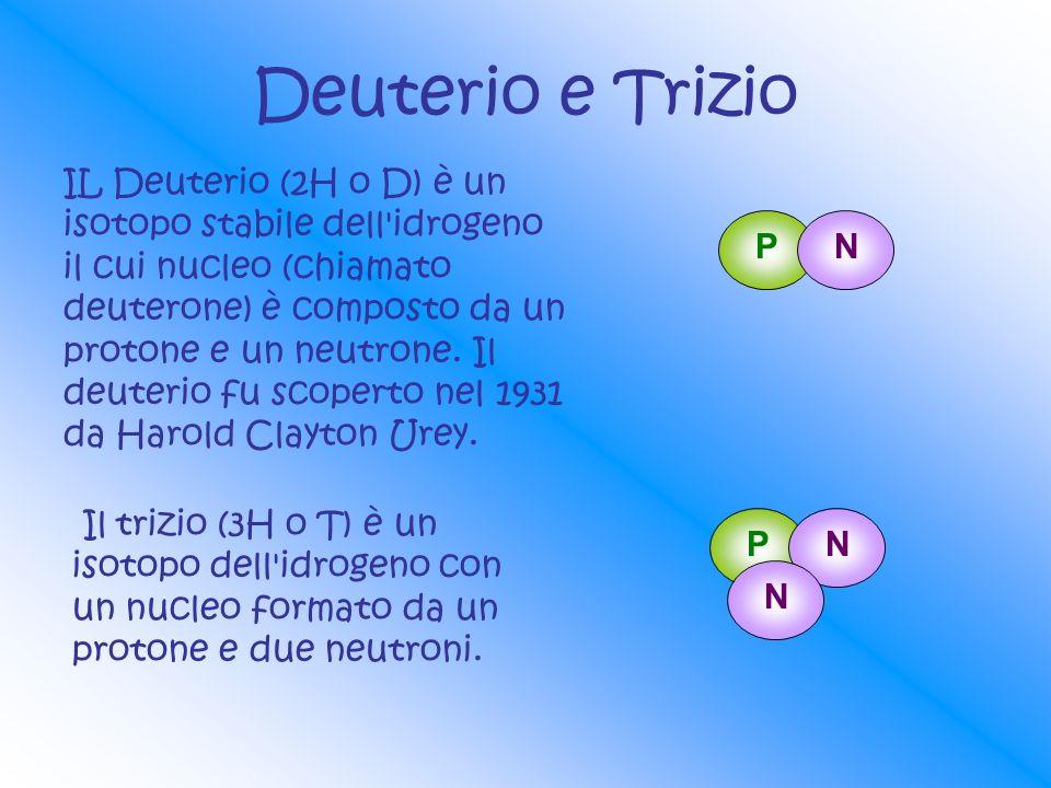 Deuterio e Trizio IL Deuterio (2H o D) è un isotopo stabile dell'idrogeno il cui nucleo (chiamato deuterone) è composto da un protone e un neutrone. I