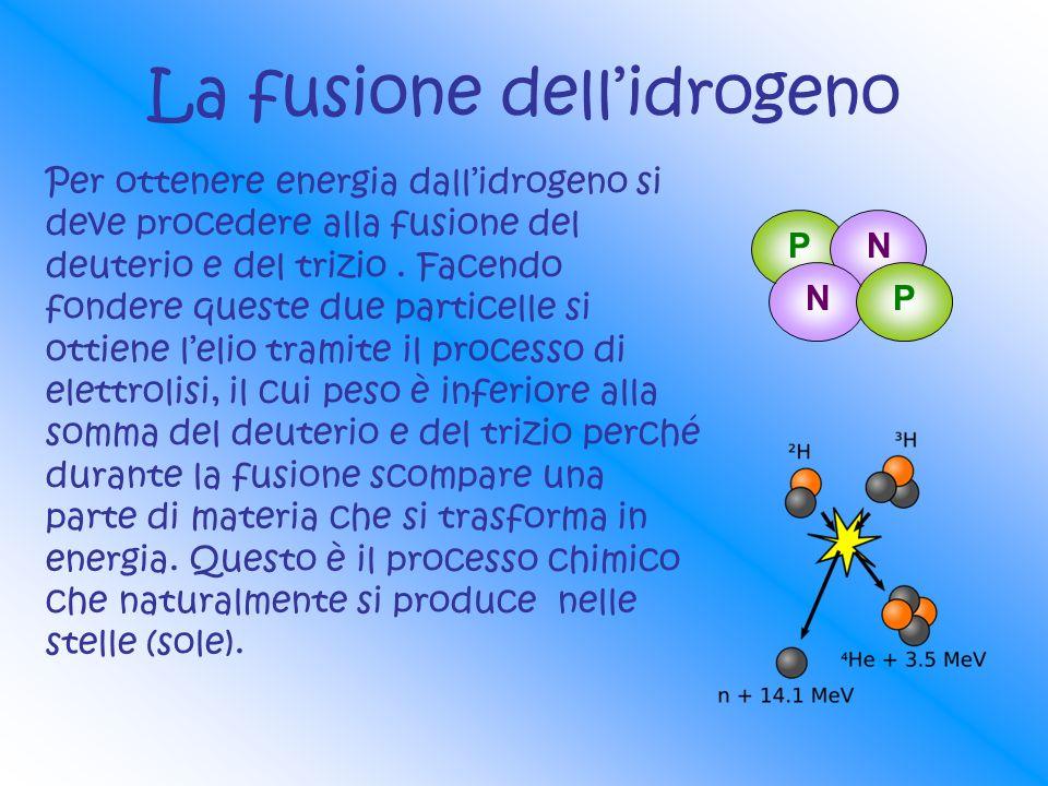 La fusione dellidrogeno Per ottenere energia dallidrogeno si deve procedere alla fusione del deuterio e del trizio. Facendo fondere queste due partice