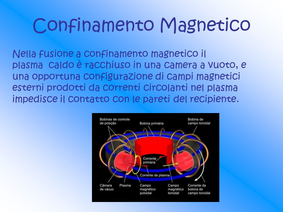 Confinamento Magnetico Nella fusione a confinamento magnetico il plasma caldo è racchiuso in una camera a vuoto, e una opportuna configurazione di cam