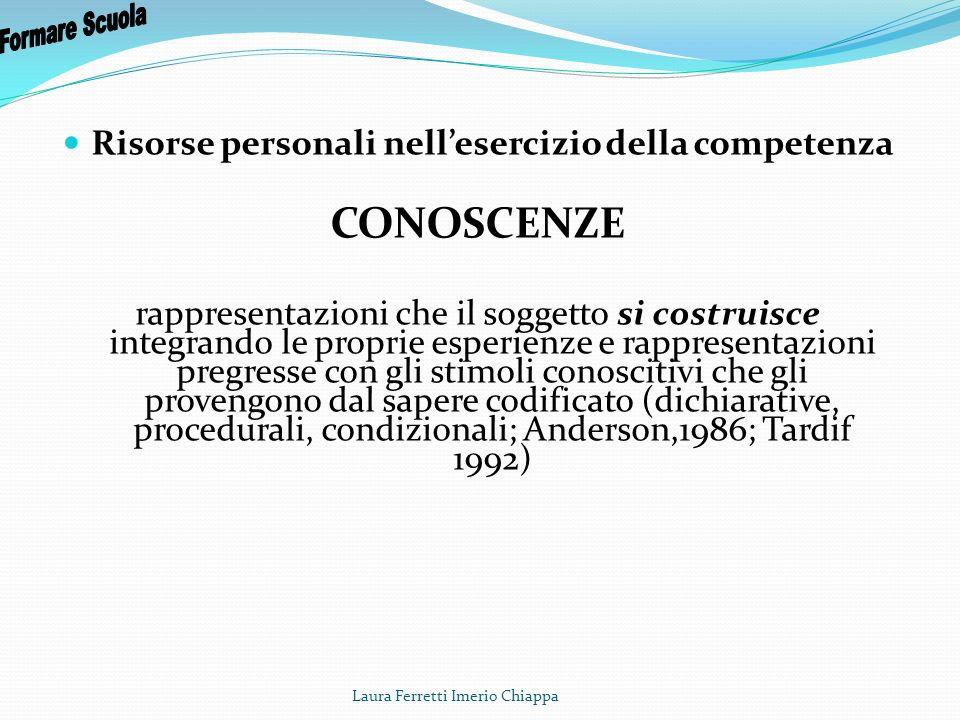 Risorse personali nellesercizio della competenza CONOSCENZE rappresentazioni che il soggetto si costruisce integrando le proprie esperienze e rapprese