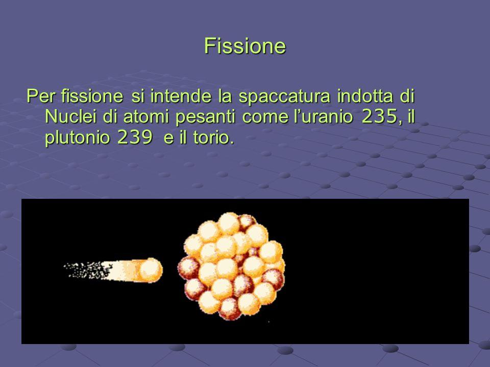 Fissione Per fissione si intende la spaccatura indotta di Nuclei di atomi pesanti come luranio 235, il plutonio 239 e il torio.