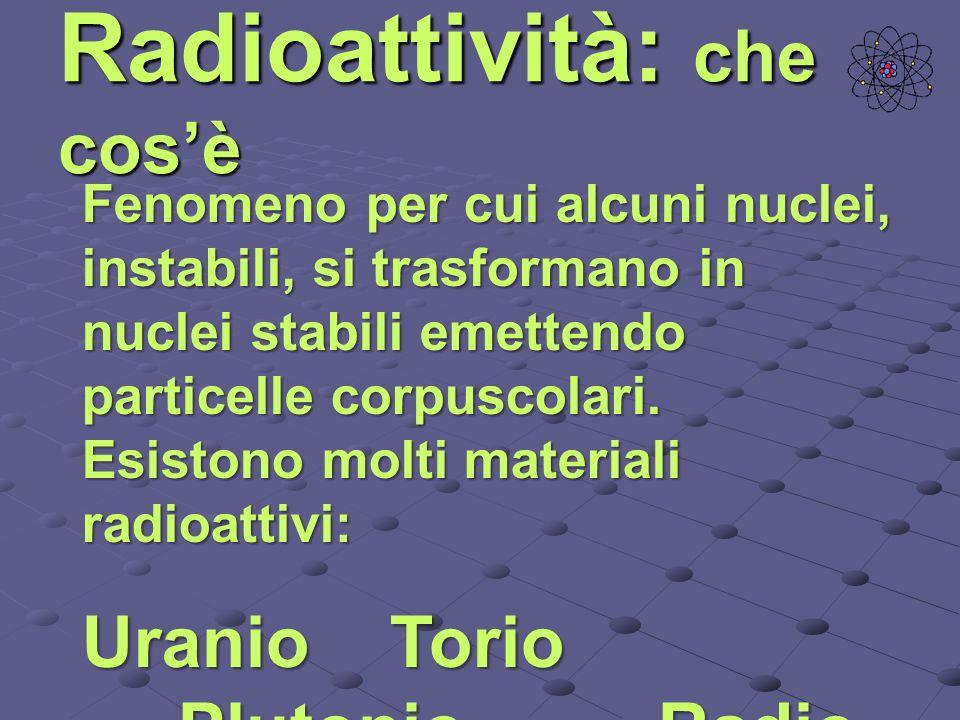 Radioattività: che cosè Fenomeno per cui alcuni nuclei, instabili, si trasformano in nuclei stabili emettendo particelle corpuscolari. Esistono molti