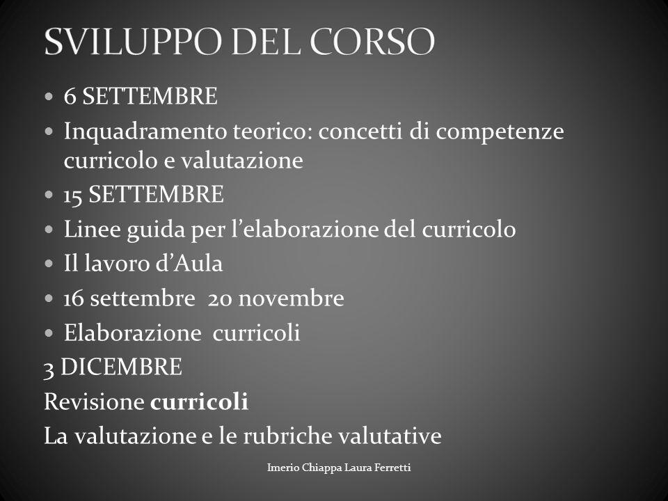 Abilità Conoscenze ------------------ Impegno Motivazione Immagine di sé Consapevolezza Strategie metacognitive Ruolo sociale Sensibilità al contesto S&g Imerio Chiappa Laura Ferretti