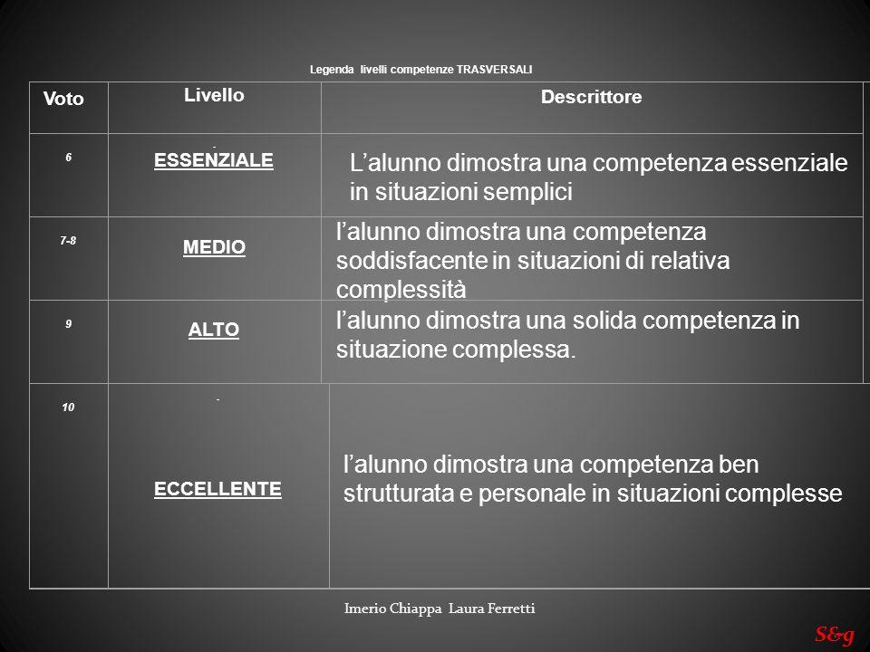 Imerio Chiappa Laura Ferretti S&g Legenda livelli competenze TRASVERSALI Voto Livello Descrittore 6 ESSENZIALE Lalunno dimostra una competenza essenzi