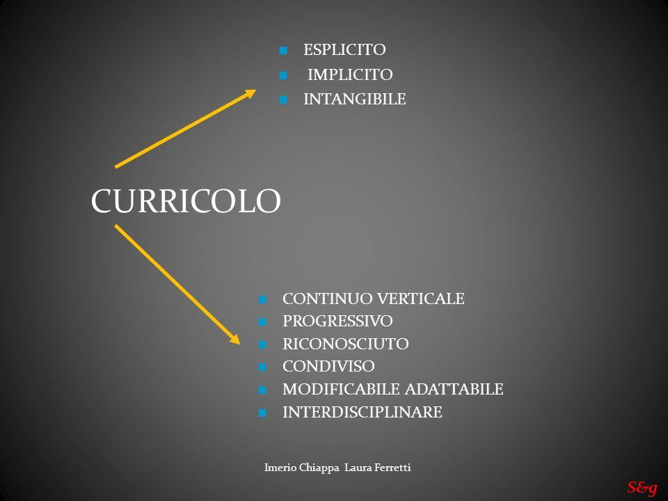 ESPLICITO IMPLICITO INTANGIBILE CONTINUO VERTICALE PROGRESSIVO RICONOSCIUTO CONDIVISO MODIFICABILE ADATTABILE INTERDISCIPLINARE CURRICOLO Imerio Chiap