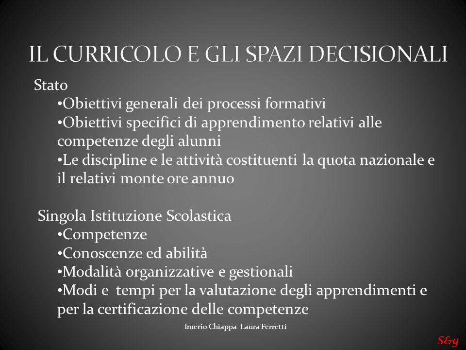 Stato Obiettivi generali dei processi formativi Obiettivi specifici di apprendimento relativi alle competenze degli alunni Le discipline e le attività