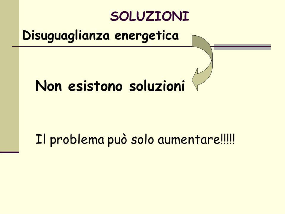 SOLUZIONI Non esistono soluzioni Il problema può solo aumentare!!!!! Disuguaglianza energetica
