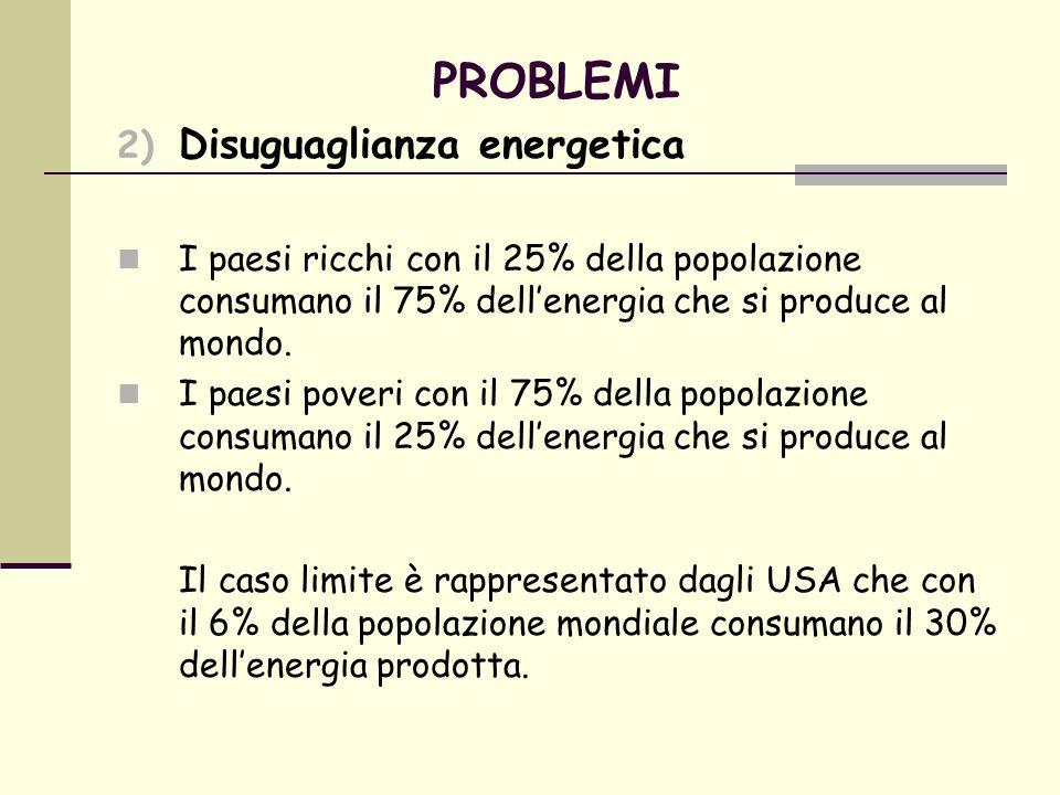 PROBLEMI 2) Disuguaglianza energetica I paesi ricchi con il 25% della popolazione consumano il 75% dellenergia che si produce al mondo. I paesi poveri