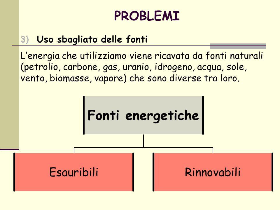 PROBLEMI 3) Uso sbagliato delle fonti Lenergia che utilizziamo viene ricavata da fonti naturali (petrolio, carbone, gas, uranio, idrogeno, acqua, sole