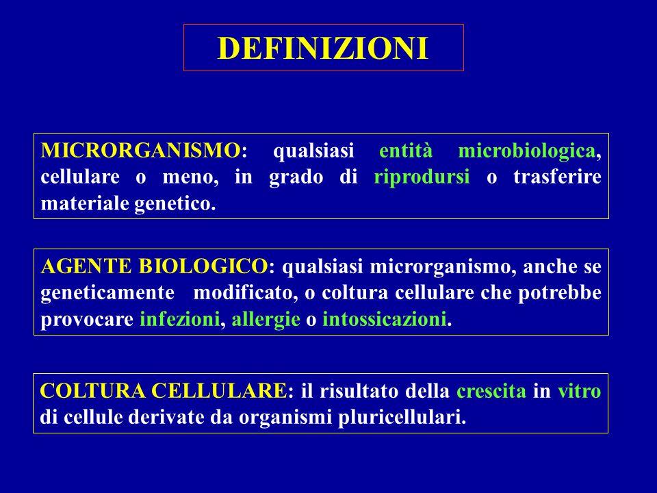 AGENTE BIOLOGICO: qualsiasi microrganismo, anche se geneticamente modificato, o coltura cellulare che potrebbe provocare infezioni, allergie o intossicazioni.