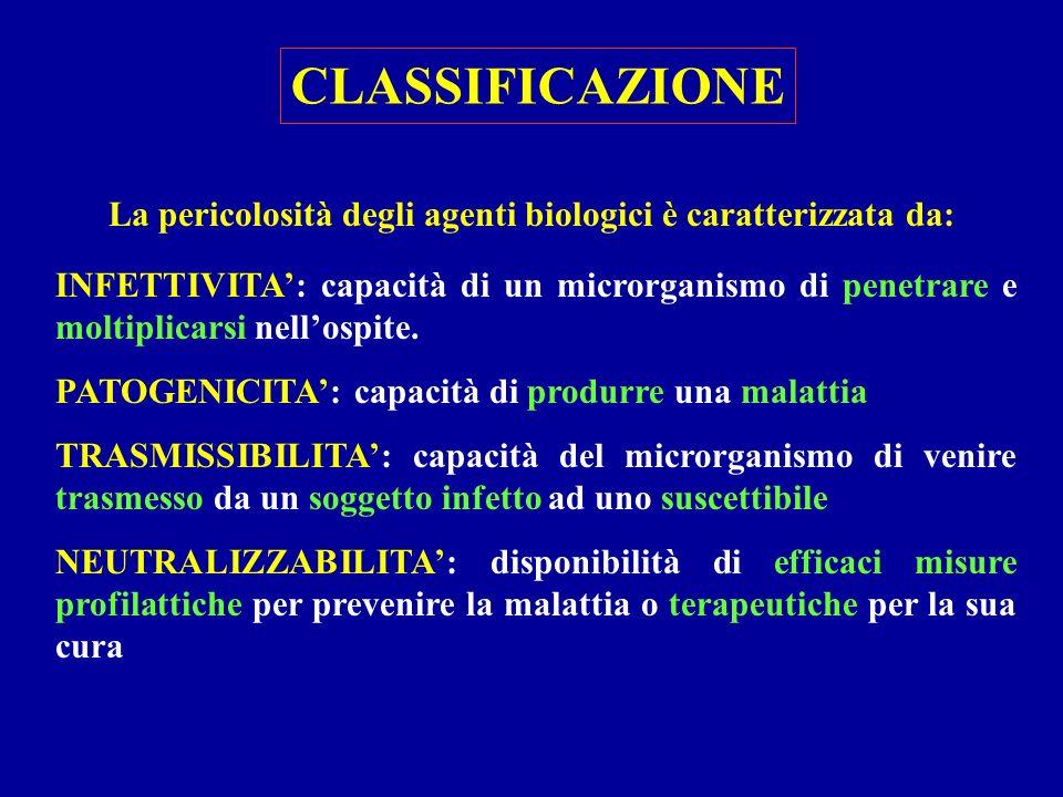 CLASSIFICAZIONE La pericolosità degli agenti biologici è caratterizzata da: INFETTIVITA: capacità di un microrganismo di penetrare e moltiplicarsi nellospite.