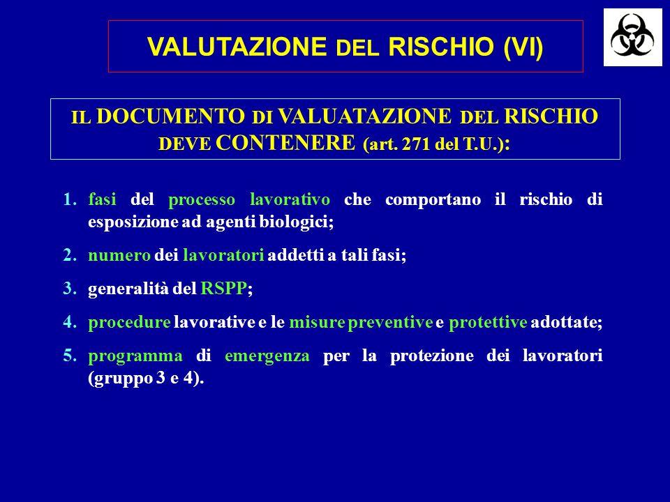 IL DOCUMENTO DI VALUATAZIONE DEL RISCHIO DEVE CONTENERE (art. 271 del T.U.) : 1.fasi del processo lavorativo che comportano il rischio di esposizione