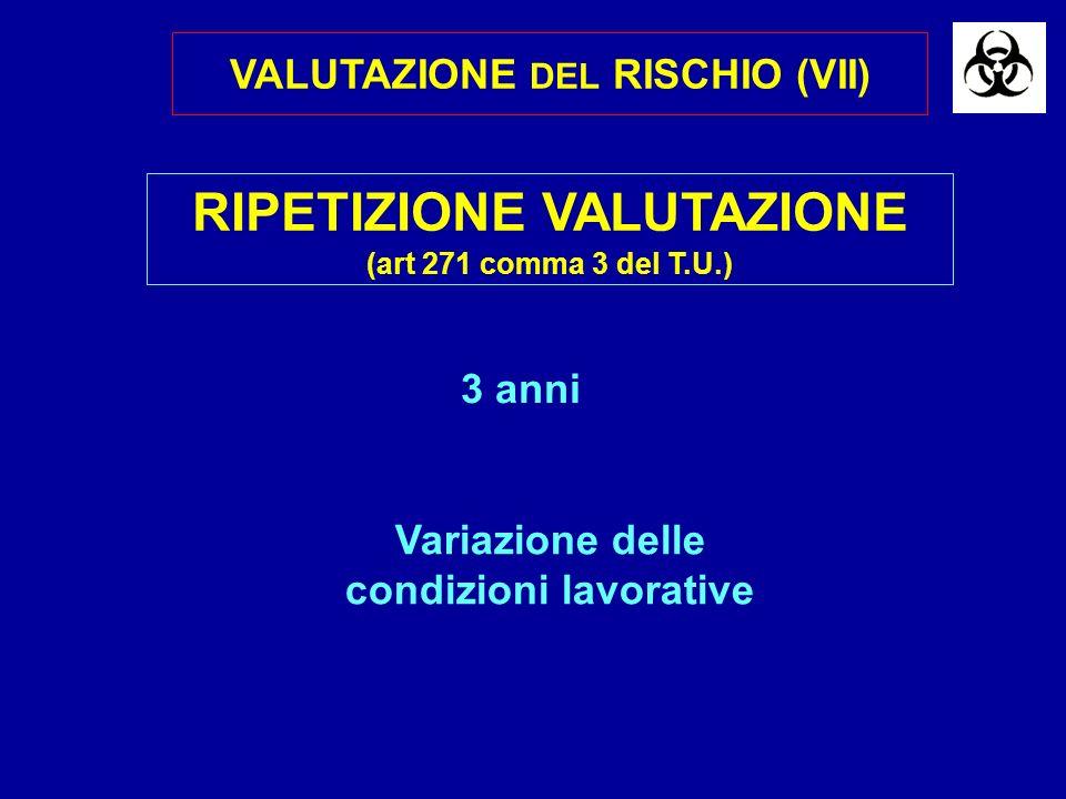 RIPETIZIONE VALUTAZIONE (art 271 comma 3 del T.U.) 3 anni Variazione delle condizioni lavorative VALUTAZIONE DEL RISCHIO (VII)