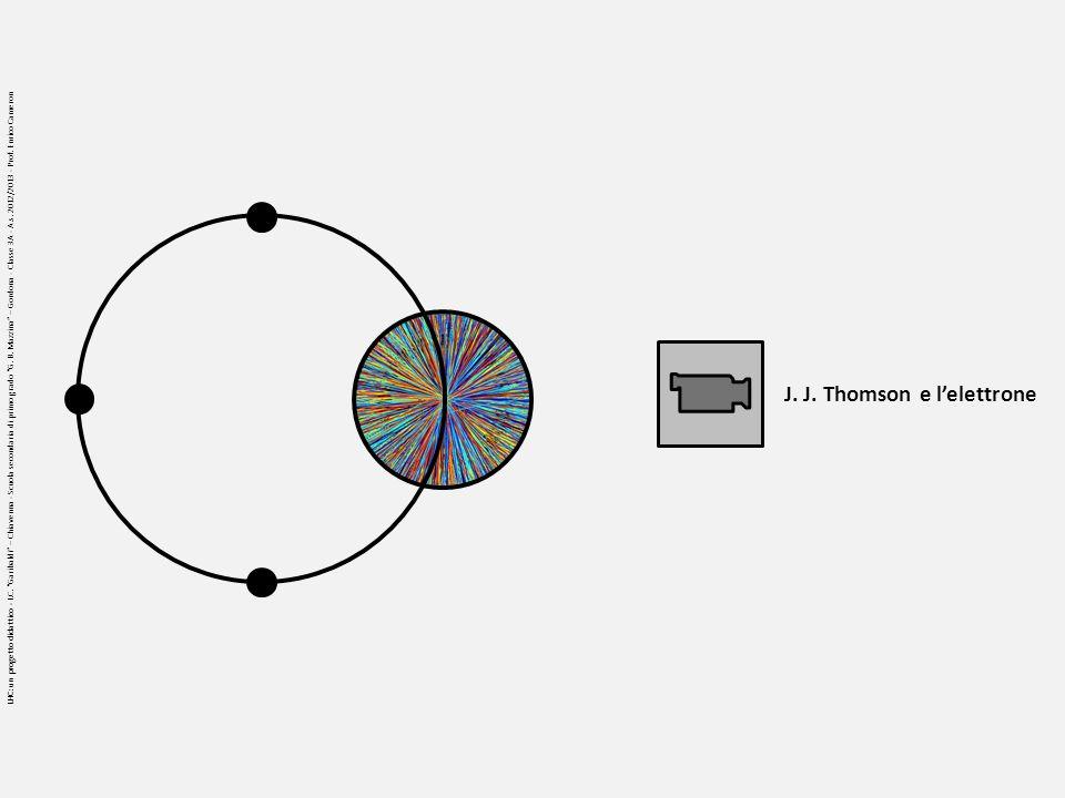 J. J. Thomson e lelettrone LHC: un progetto didattico - I.C. Garibaldi – Chiavenna - Scuola secondaria di primo grado G. B. Mazzina – Gordona - Classe