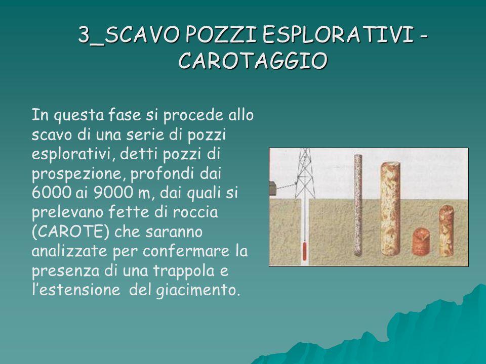 3_SCAVO POZZI ESPLORATIVI - CAROTAGGIO In questa fase si procede allo scavo di una serie di pozzi esplorativi, detti pozzi di prospezione, profondi da