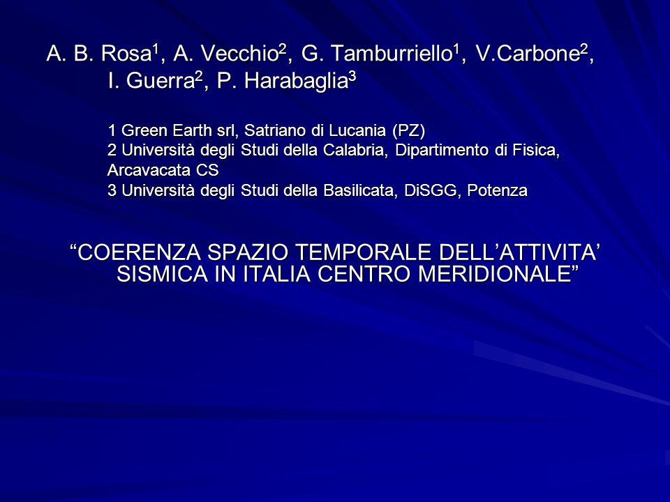 A. B. Rosa 1, A. Vecchio 2, G. Tamburriello 1, V.Carbone 2, I.