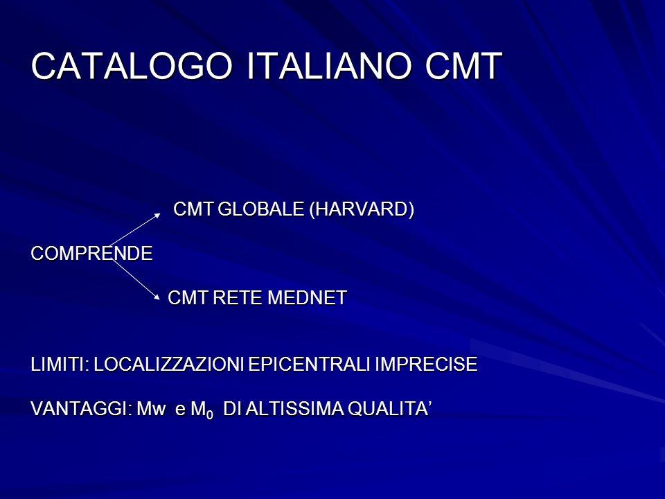 CATALOGO ITALIANO CMT CMT GLOBALE (HARVARD) COMPRENDE CMT RETE MEDNET LIMITI: LOCALIZZAZIONI EPICENTRALI IMPRECISE VANTAGGI: Mw e M 0 DI ALTISSIMA QUALITA