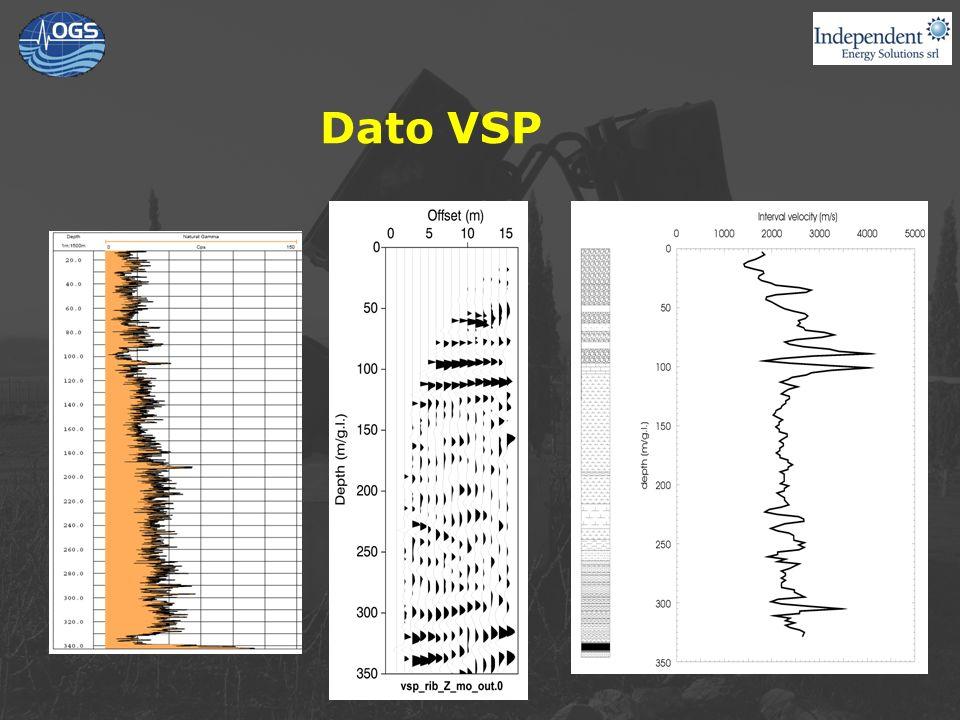 Dato VSP
