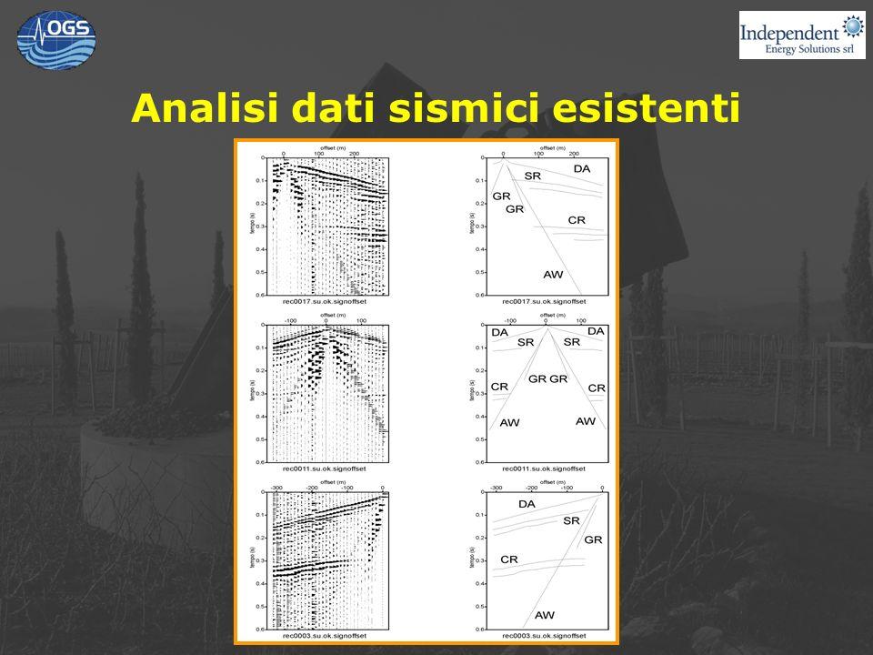 Analisi dati sismici esistenti