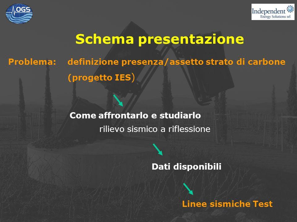 Schema presentazione Problema: definizione presenza/assetto strato di carbone (progetto IES ) Come affrontarlo e studiarlo rilievo sismico a riflessione Dati disponibili Linee sismiche Test