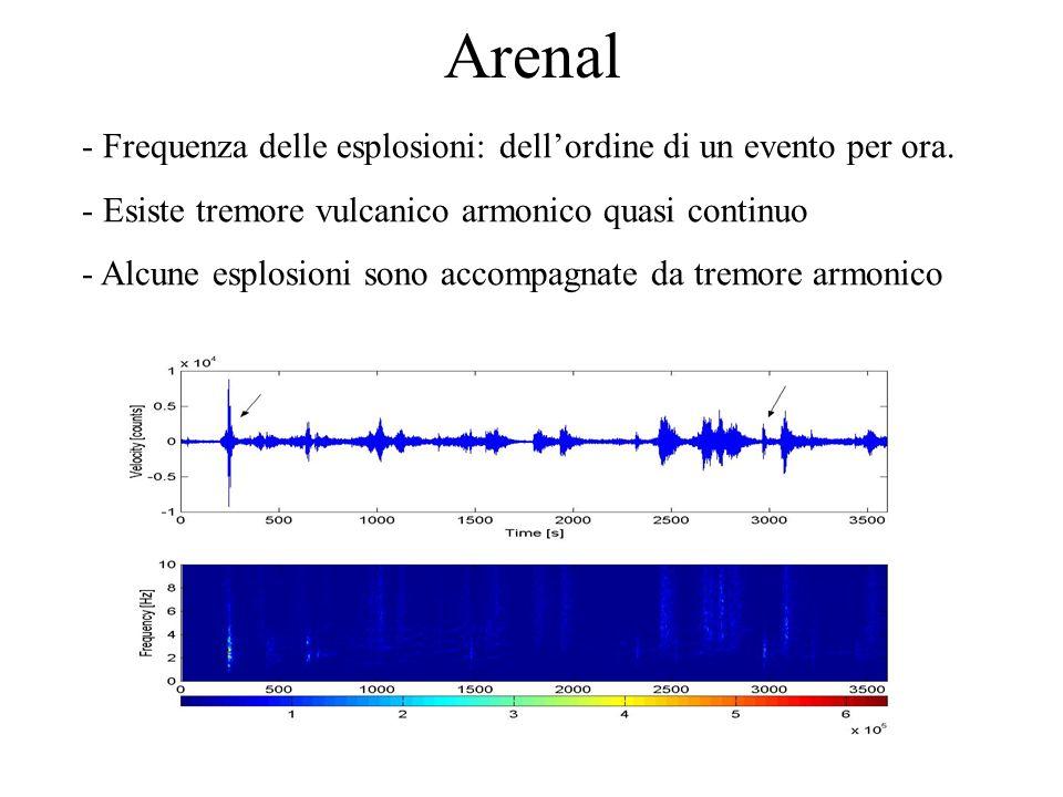 Arenal - Frequenza delle esplosioni: dellordine di un evento per ora. - Esiste tremore vulcanico armonico quasi continuo - Alcune esplosioni sono acco